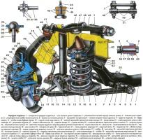 Устройство передней подвески ВАЗ-21213 Лада Нива и ВАЗ-21214 Лада 4х4, конструкция, пружины, амортизаторы, стабилизатор поперечной устойчивости, ремонт подвески
