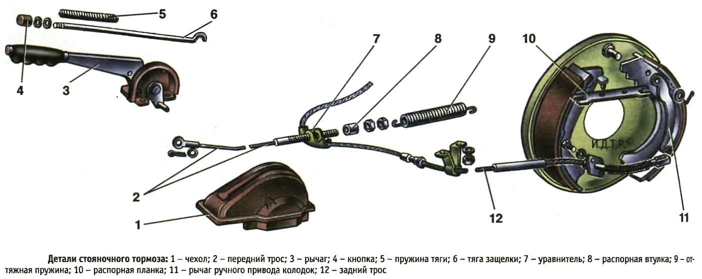 что практически картинки механического привода тормозов качестве бульона могут