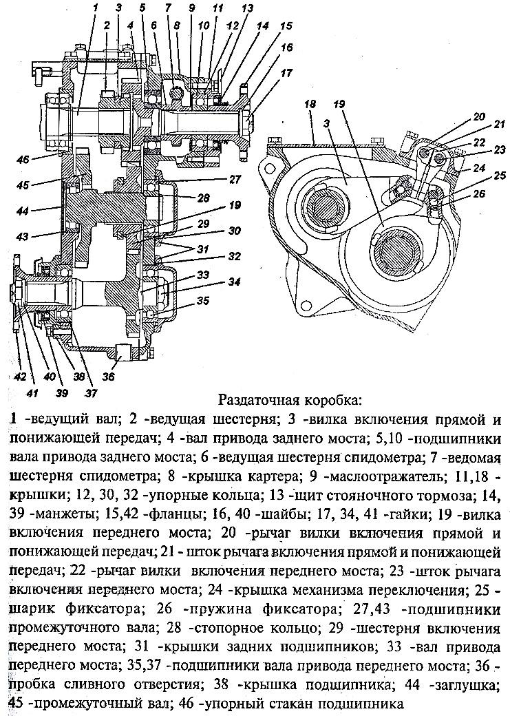 У���ой��во �азда�о�ной ко�обки УАЗ3741 3962 УАЗ3909