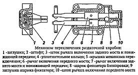 Механизм переключения передач раздаточной коробки УАЗ-3741, УАЗ-3962, УАЗ-3909, УАЗ-2206, УАЗ-3303