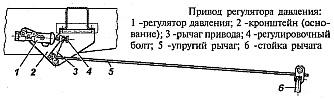Проверка и регулировка регулятора давления тормозов УАЗ-3741, УАЗ-3962, УАЗ-3909, УАЗ-2206, УАЗ-3303