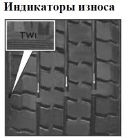 Индикаторы износа шины на ГАЗель Next А21R22 и А21R32
