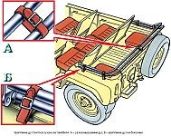 Снятие тента с автомобилей УАЗ-3151, УАЗ-31512 и УАЗ-31519