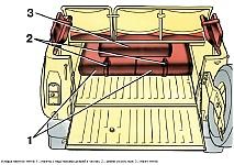 Укладка тента и надставок дверей в кузов автомобили УАЗ-3151, УАЗ-31512 и УАЗ-31519