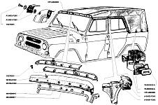 Тканевый тент автомобилей УАЗ-3151, УАЗ-31512 и УАЗ-31519, снятие и укладка тента в кузов