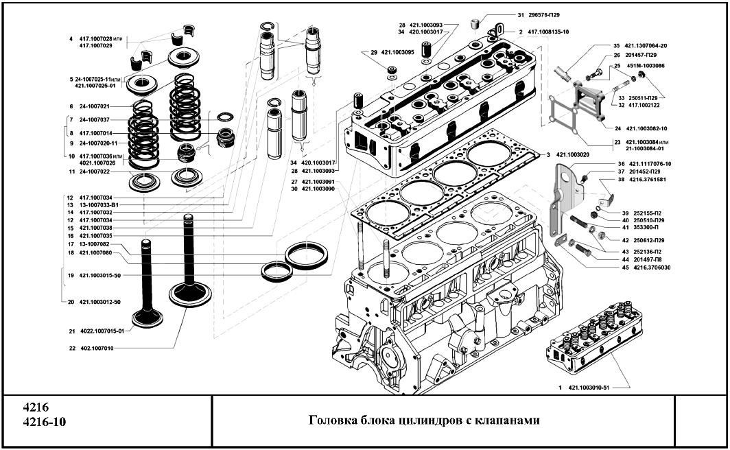 Момент затяжки ГБЦ ГАЗ-53: схема, выполнение, фото- и.