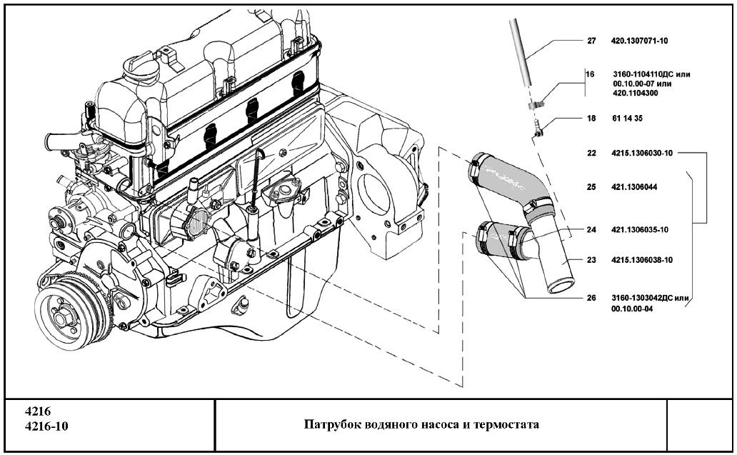 Проблемы с системой охлаждения на УМЗ 4216 - Система