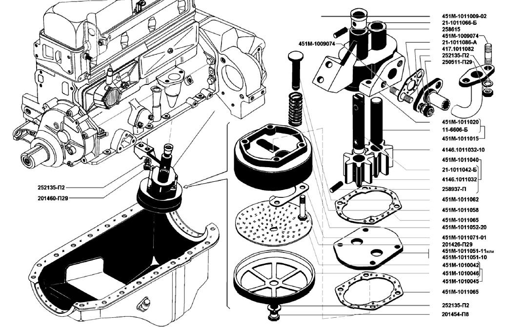 Высокое давление масла в двигателе: описание, причины.