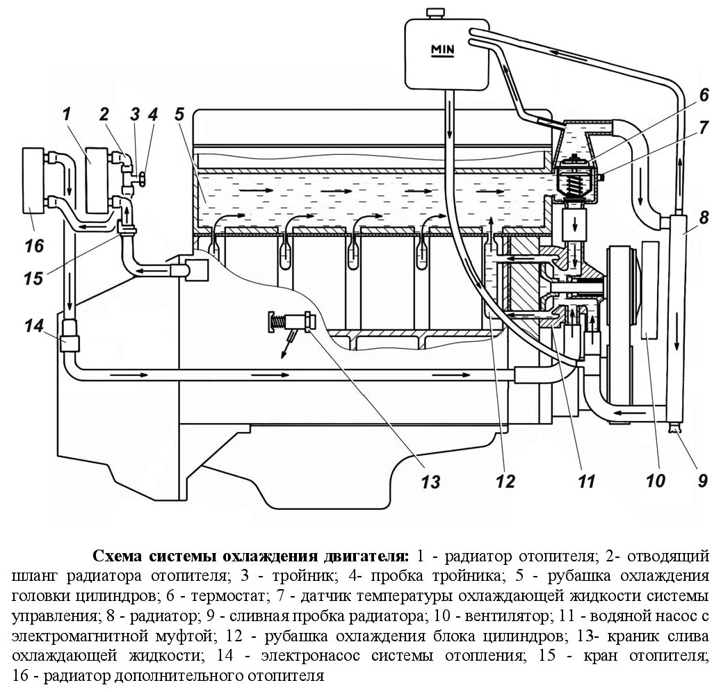 Система охлаждения газель 405 схема фото фото 496