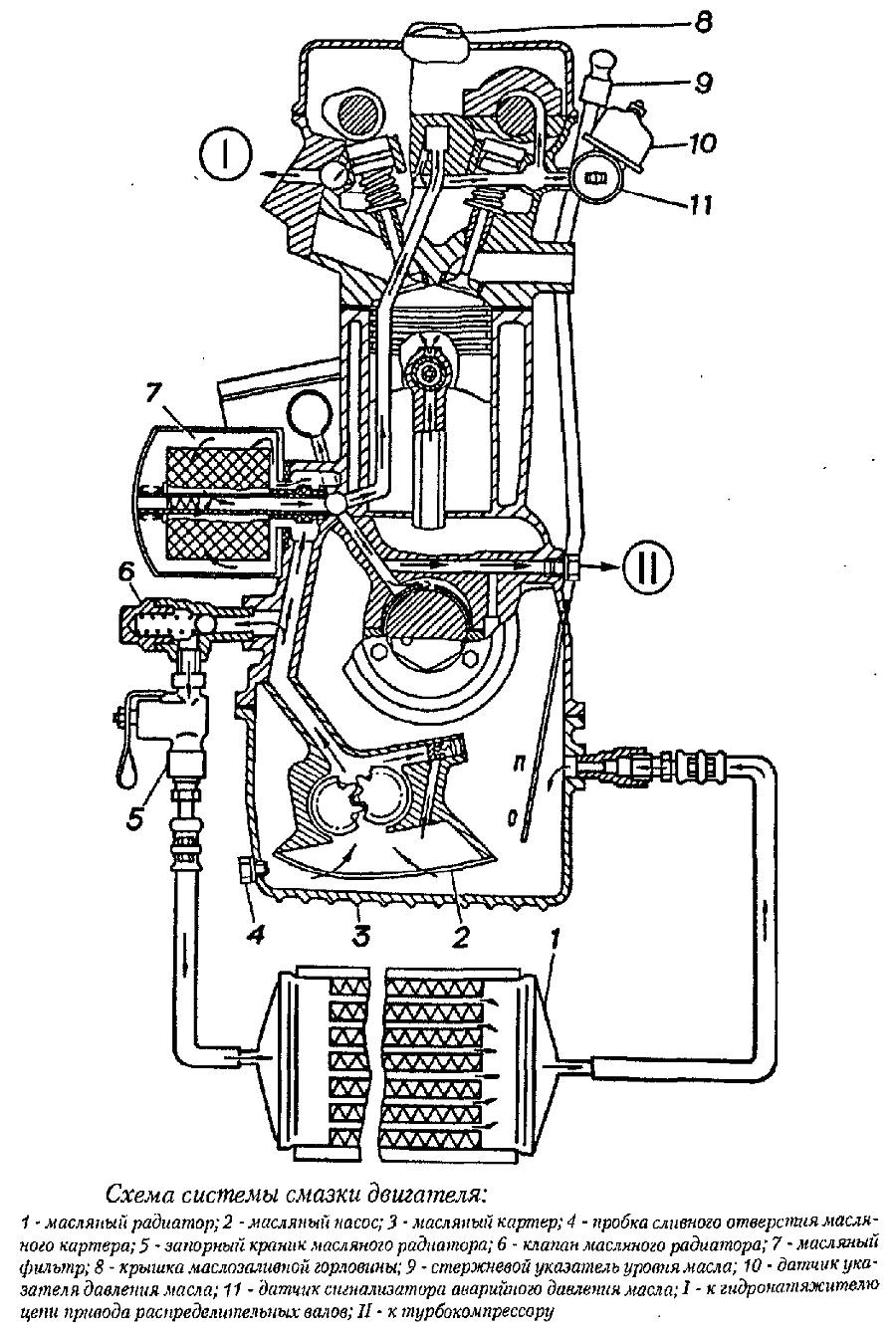 Система смазки двигателя 402 схема фото 352