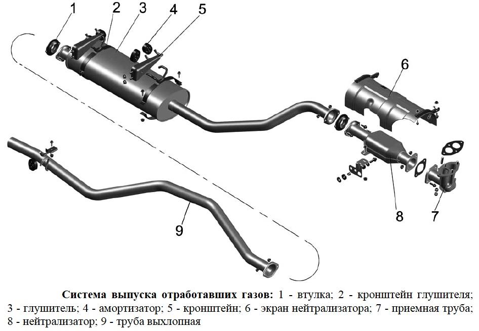 Схема системы выпуска отработавших газов фото 305