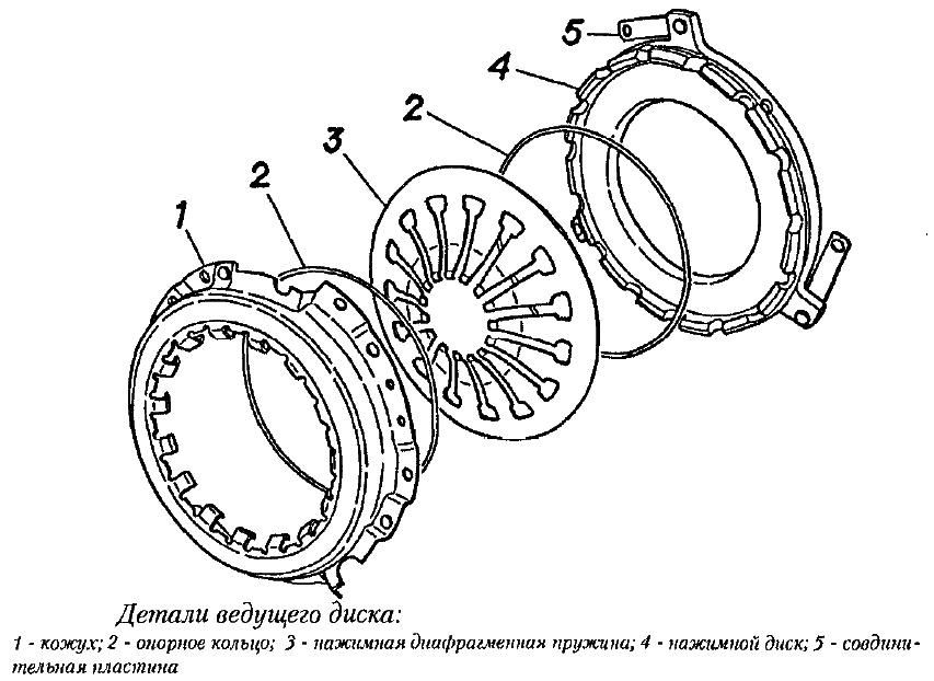 Опорные кольца усилителя сцепления